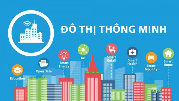 Smart city: Đô thị thông minh là gì — Sở Khoa học và Công nghệ ...