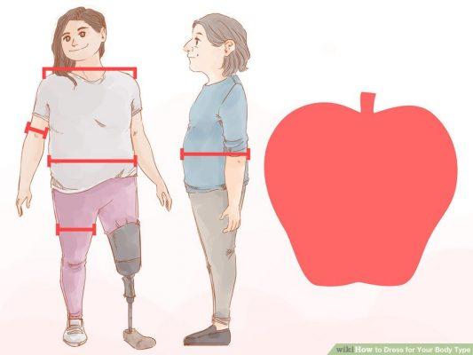 Xác định hình dáng cơ thể