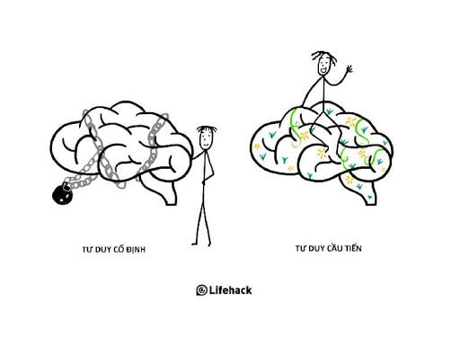 Những mẹo giúp thay đổi tư duy của bạn